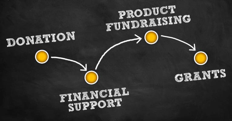 csr fundraising danske virksomheder